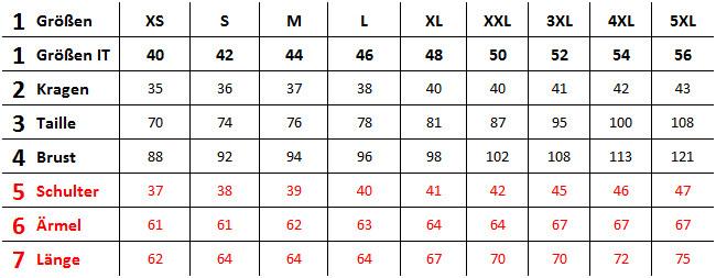 Tabelle Damengrößen