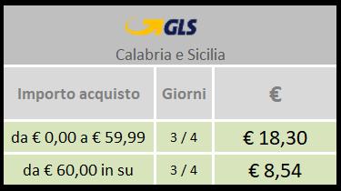 Spedizione in Calbria e in Sicilia con GLS