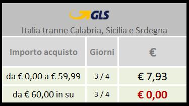 Spedizioni in Italia con GLS